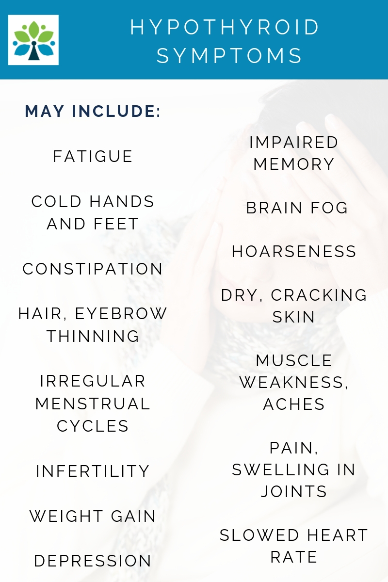 Hypothyroid Symptoms are many and varied