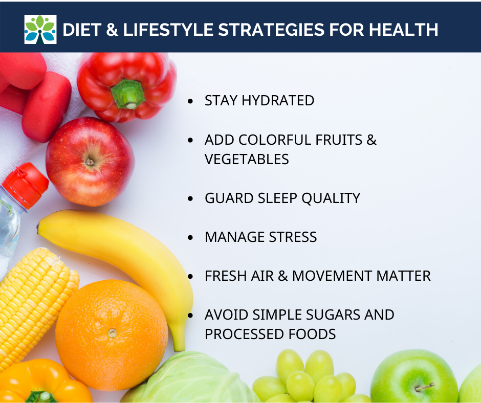 Coronavirus Diet and Lifestyle and Everyday Strategies to Promote Health