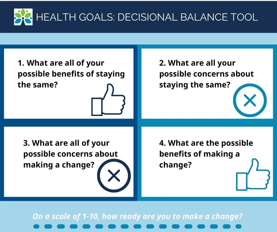 Meet Your Health Goals with Decisional Balance and Saint Louis Functional Medicine