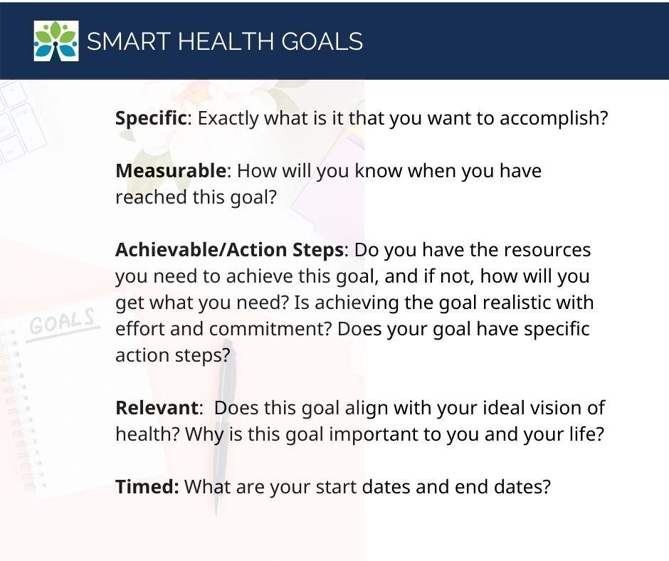 SMART Goals Help you Meet Your Health Goals with Saint Louis Functional Medicine